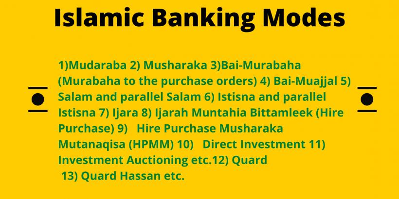 Islamic Banking Modes